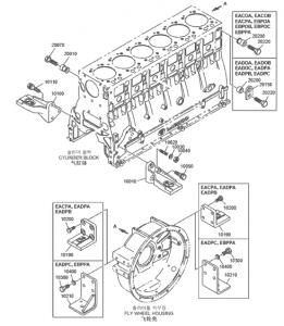 Проушина и крепеж дизельный двигатель Doosan P086TI