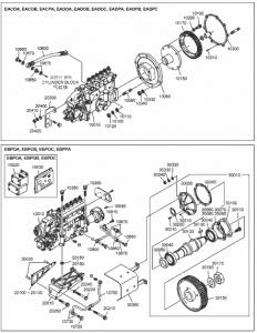 ТНВД дизельного двигателя Doosan P086TI