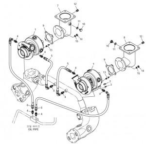 Турбина газового двигателя GV180TI