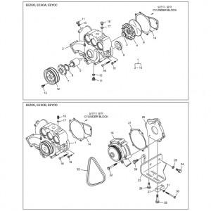 Насос системы охлаждения газового двигателя GV180TI